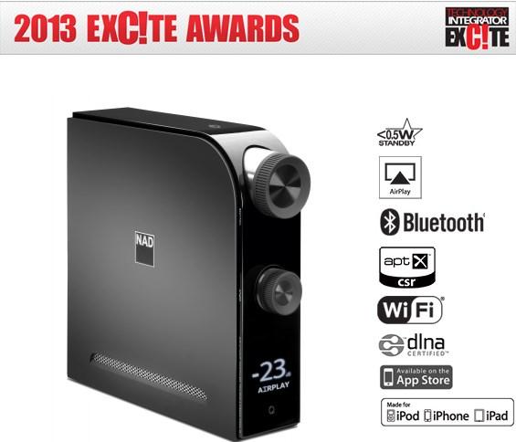 D7050 awards